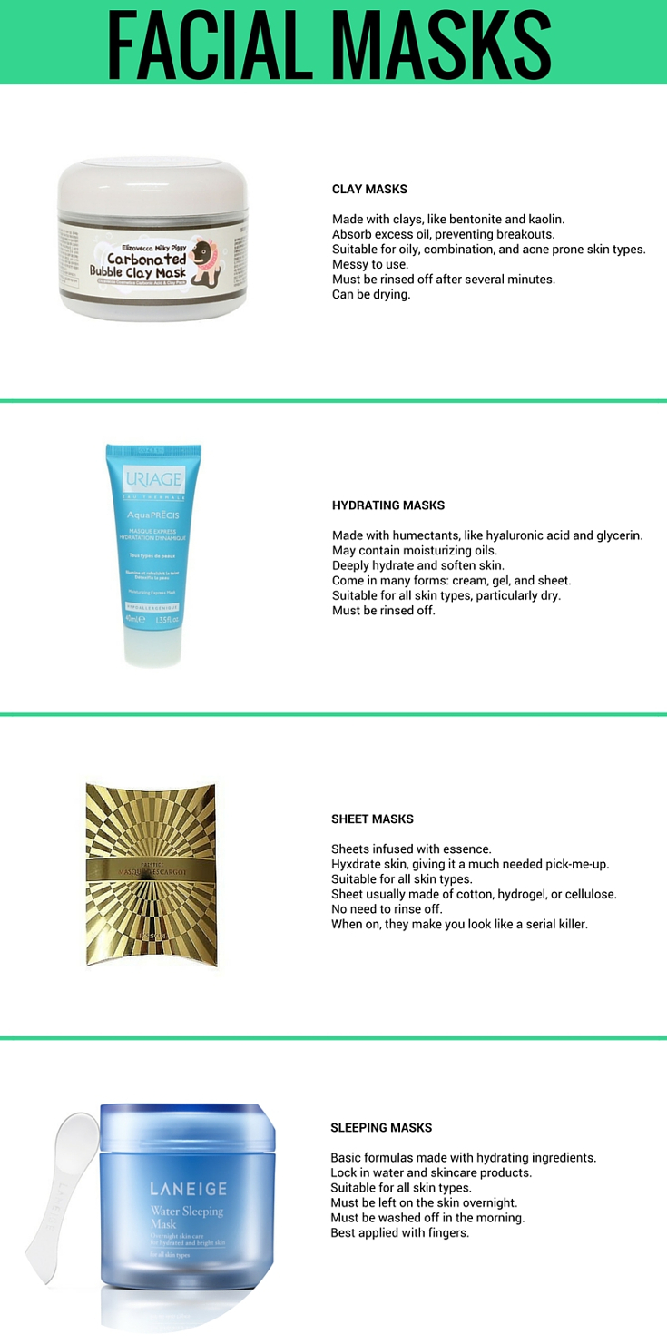 how to choose the best mask for your skin type